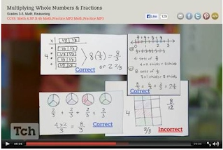 https://www.teachingchannel.org/videos/multiplying-fractions-by-whole-numbers-lesson