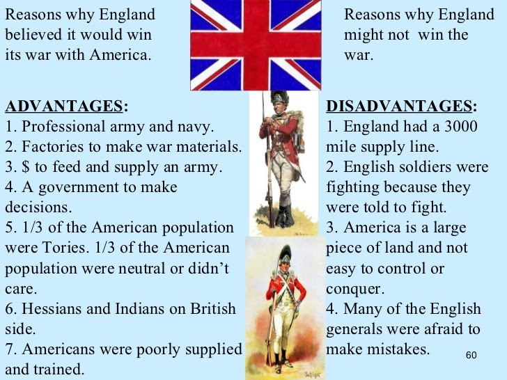 Explain The Significance Of Battle Of Long Island