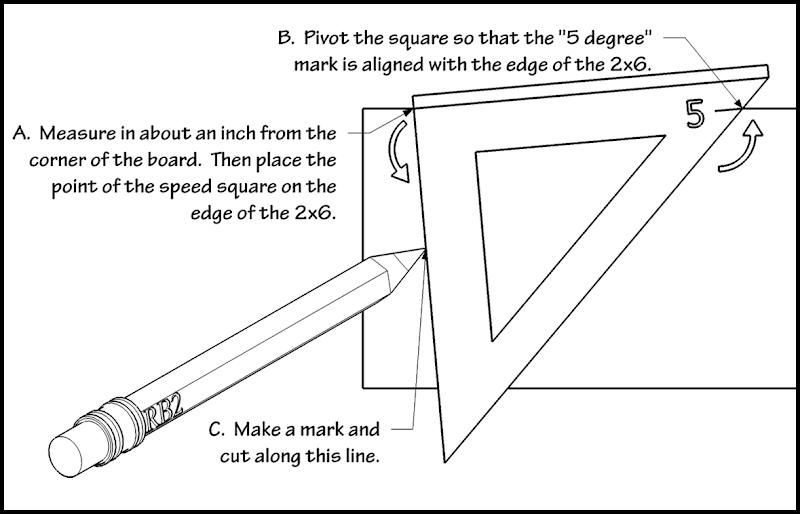 C Pre Construction Cut List Ccc Project Manual