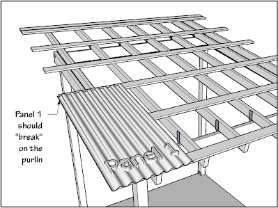 A Porch Roof Components Ccc Project Manual