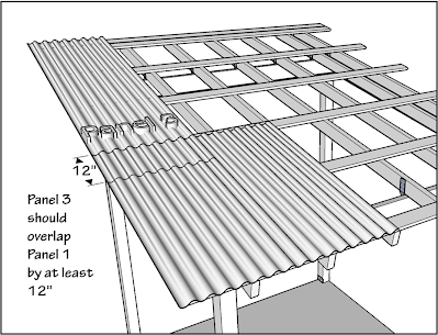 A  Porch Roof Components - CCC Project Manual