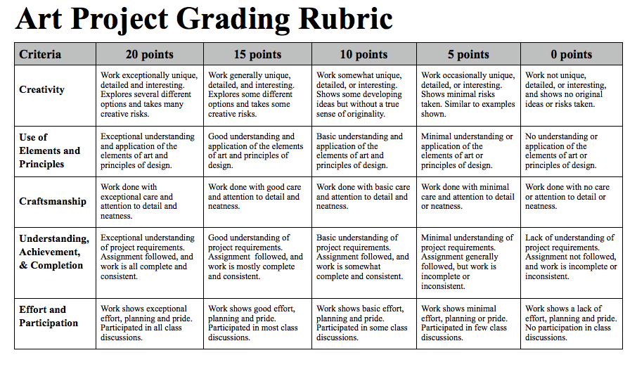Line Art Rubric Grade : Art curriculum overview mrs terrigno th grade science