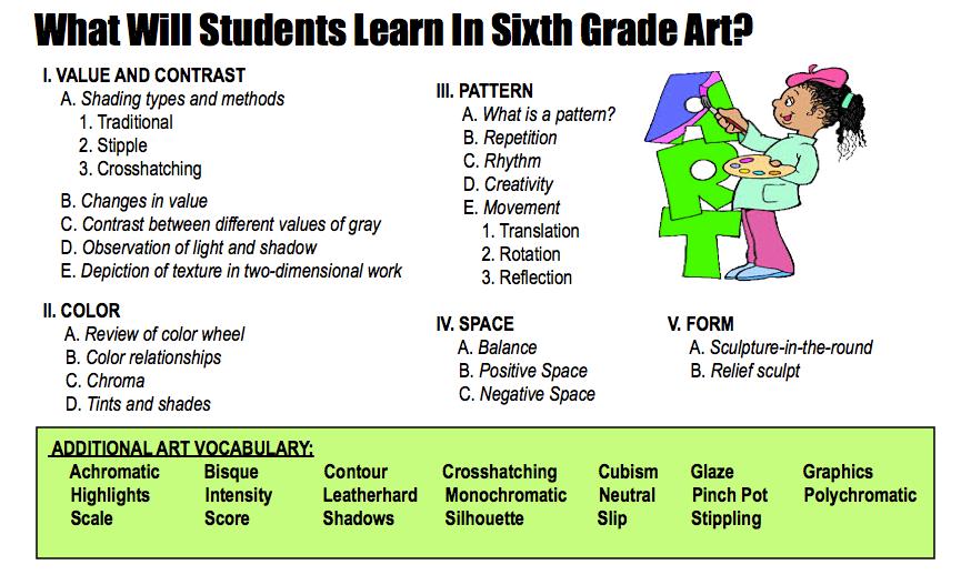 Cazenovia Middle School Art Curriculum - Cazenovia Middle School Art