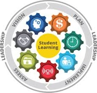 https://dashboard.futurereadyschools.org/framework