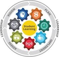 https://dashboard.futurereadyschools.org/framework