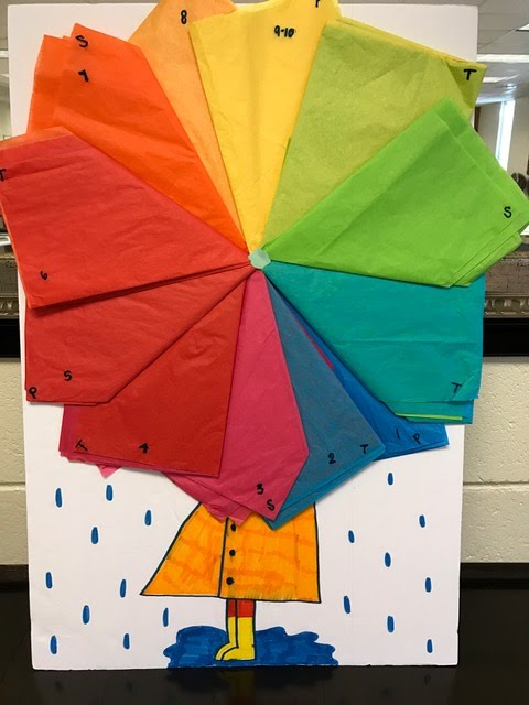 Students Were To Make A Color Wheel Using Non Conventional Items The Expectation Was For Be 3D All Took This Project And