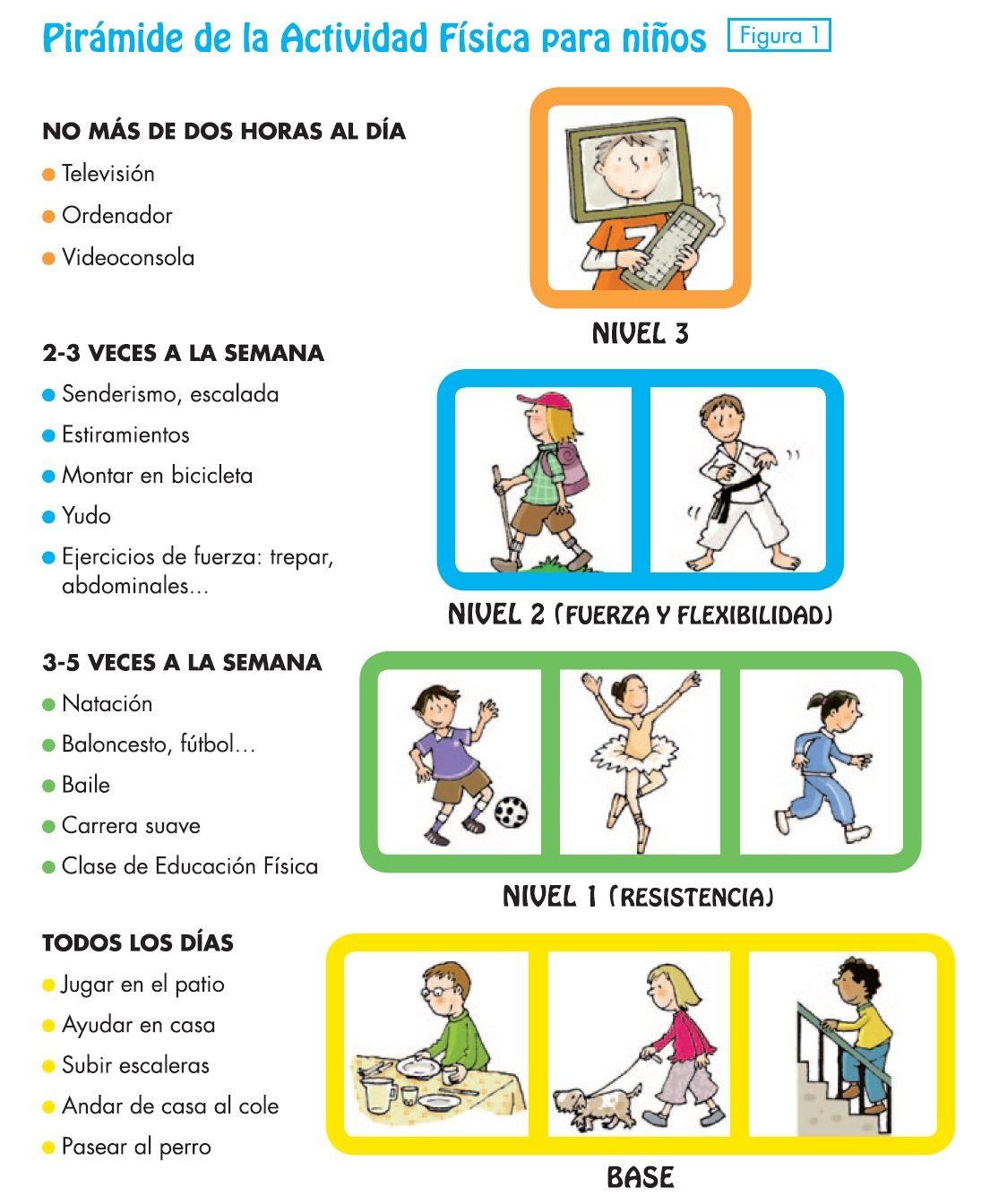 frases de deporte y salud para niños