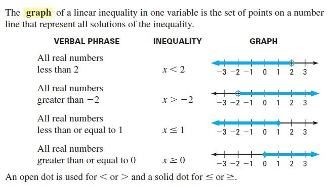 write an inequality Another type of sentence used in algebra is called an inequality an inequality is used when we don't know exactly what an expression is equal to.