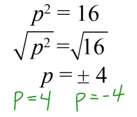 Solving Quadratics With The Square Root Method - Micaela Dougan