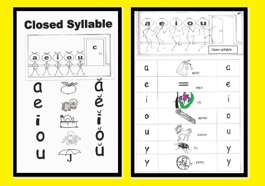 Printables Open And Closed Syllables Worksheets 2nd Grade word work katie santorii open syllable words are that end in a vowel and the is long it says its name ex she sheee me meee hi hiiiii
