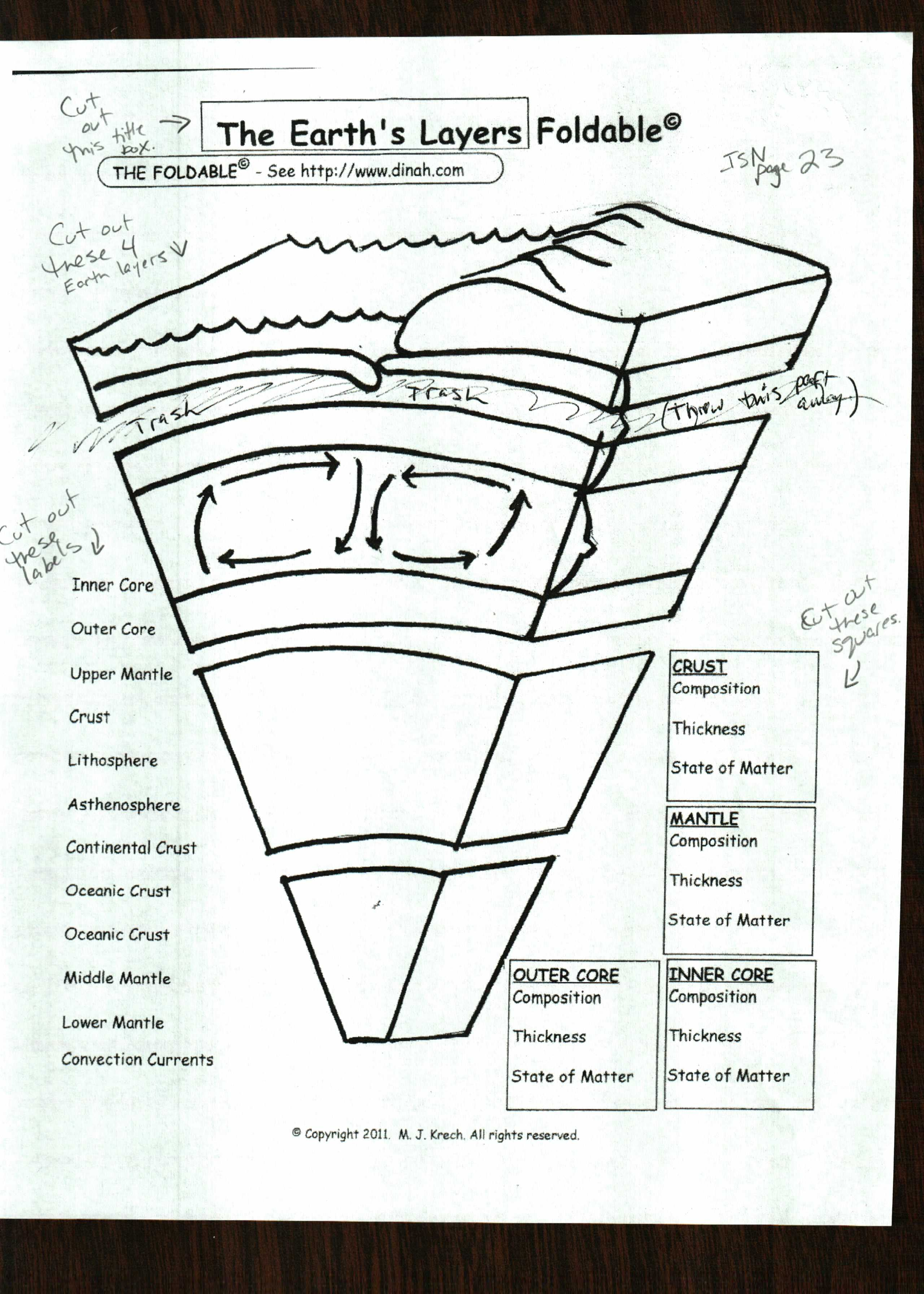 Earth layers diagram pdf auto electrical wiring diagram print page rh sites google com layers of the earth diagram to label earth layers diagram pdf ccuart Gallery