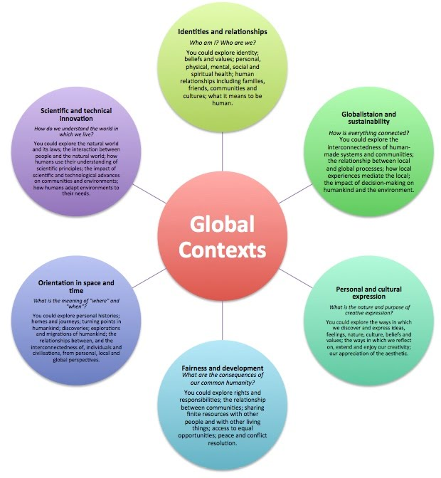 the origin of the concept of global citizenship Within the educational system, the concept of global citizenship education (gced) is beginning to supersede or overarch movements such as multicultural education, peace education, human rights education, education for sustainable development and international education.