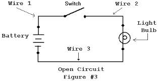 schematic diagrams can be used to draw any circuit, from the small series  circuit you just created to the complicated circuits found in houses and  schools