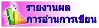 https://sites.google.com/a/chiangmaiarea1.go.th/klum-sara-kar-reiyn-ru-phasa-thiy-sphp-cheiynghim-khet-1/rayngan-phl-kar-pramein-kar-xan-kar-kheiyn-khrang-thi-1-2-60