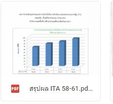https://sites.google.com/a/chiangmaiarea1.go.th/link-download-sphp-chm-1/bi-pra-kas-2560/stat1.jpg