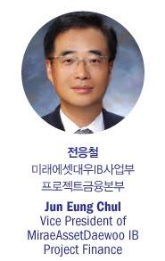 https://sites.google.com/a/chosunbiz.com/energy/juneung-chul
