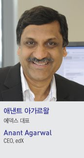 https://sites.google.com/a/chosunbiz.com/smartcloudshow2012/conference/yeonsasogae/anant-agarwal