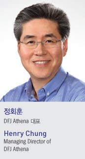 https://sites.google.com/a/chosunbiz.com/smartcloudshow2012/conference/yeonsasogae/henry-chung