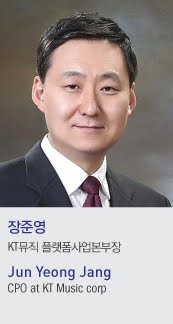 https://sites.google.com/a/chosunbiz.com/smartcloudshow2012/conference/yeonsasogae/jun-young-jang-1