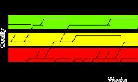 release pipeline graph