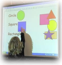 He Benefits Of Using A Smart Board In The Clroom As Teaching Tool
