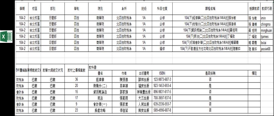 課程資訊統計表