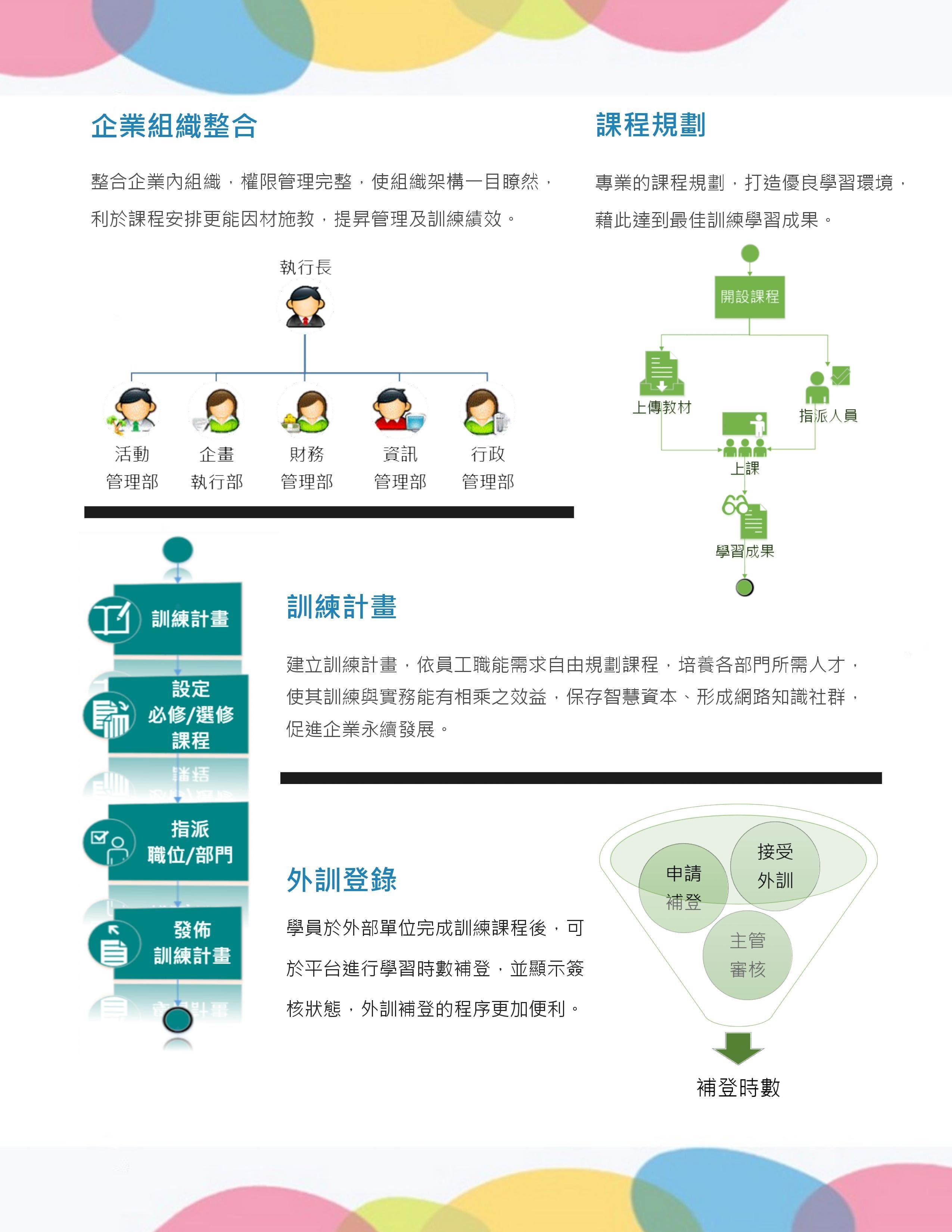 維聖-企業學習平台2