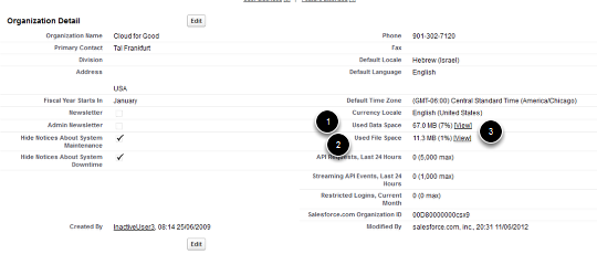 Monitoring Licenses and Data Usage - Salesforce 101