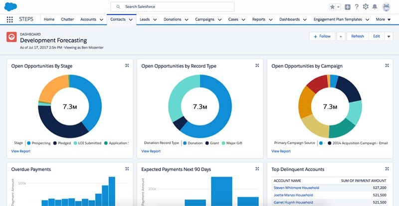 Chapter 7: Reports and Dashboards - Salesforce 101