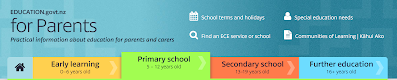 https://parents.education.govt.nz/primary-school/learning-and-development-at-home/ideas-to-help-with-reading-writing-and-maths/
