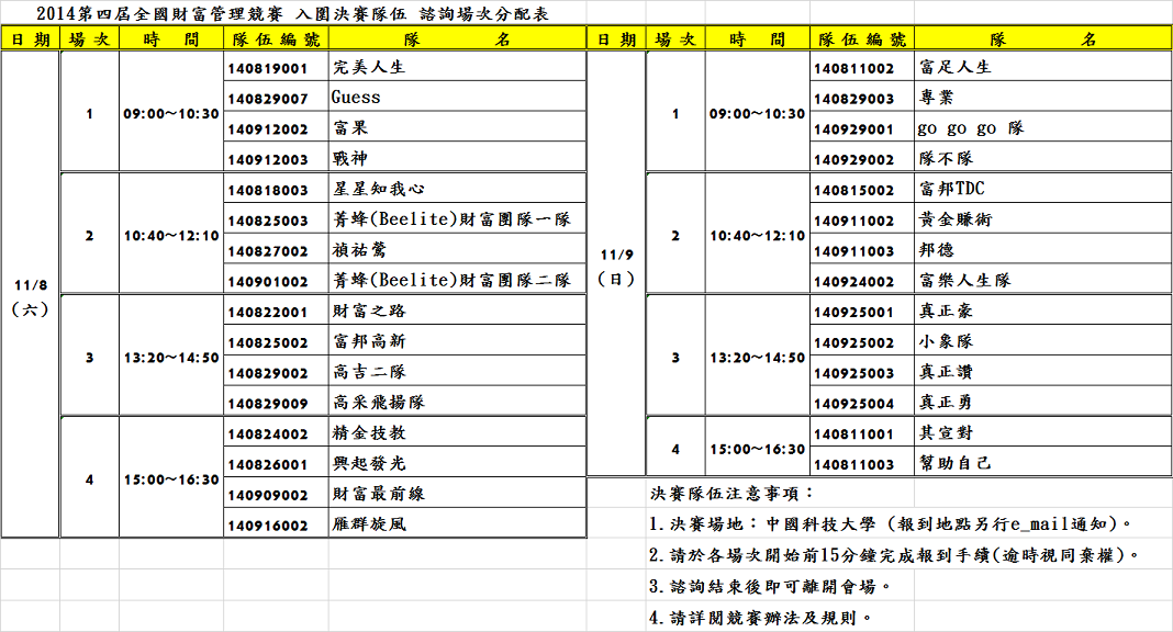 2014第四屆全國財富管理競賽 入圍決賽隊伍 諮詢場次分配表