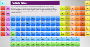 Periodic table super element project 8th grade physical science httprscperiodic table urtaz Image collections