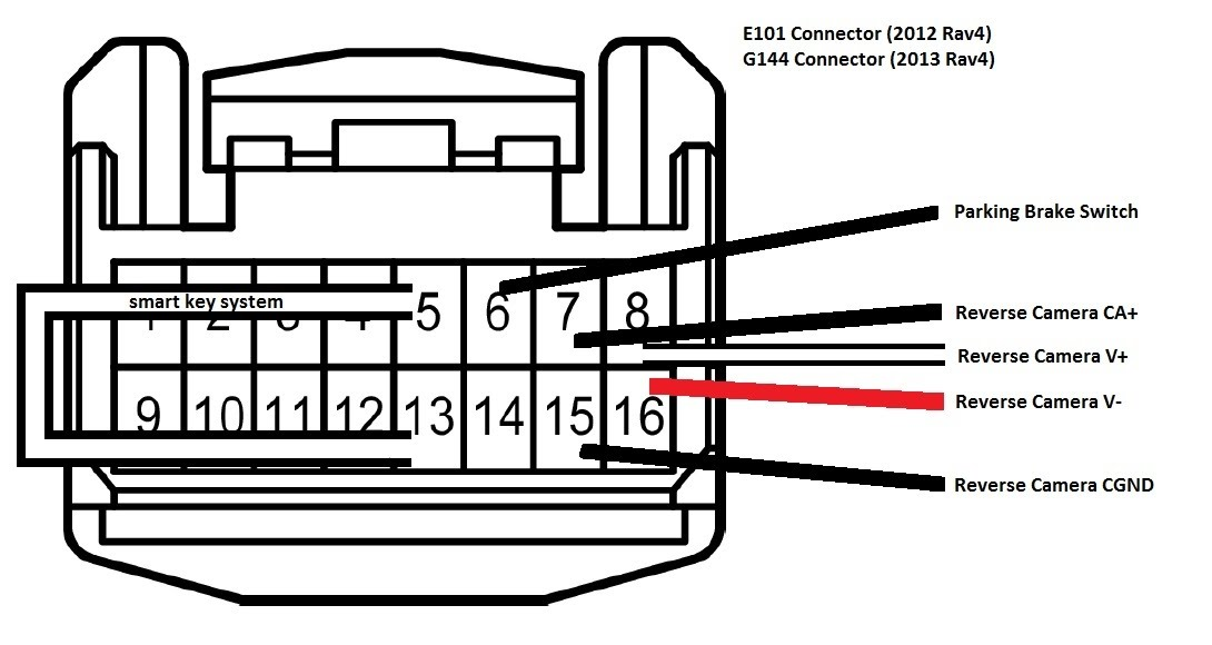 2014 Toyota Ta a Jbl Stereo on wiring diagram for quad