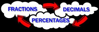 https://quizlet.com/56119470/fraction-decimals-percents-flash-cards/?i=64j91&x=1jqY