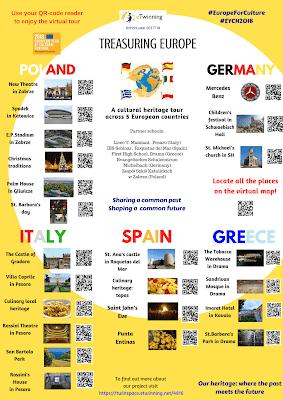 Treasuring Europe Poster