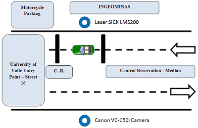 Laser Range Finder and Image Based Vehicle Classification