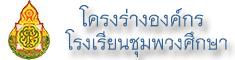 http://www.cp.ac.th/school/khorng-rang-xngkhkr