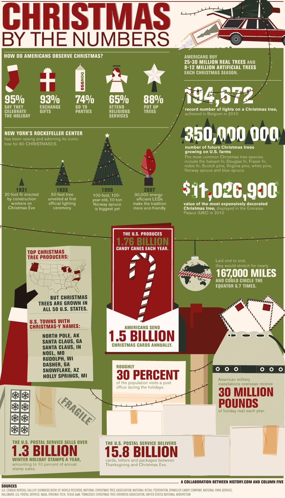 Christmas History In English.English Is Funtastic Christmas History Fabulous Links