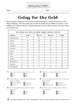 image regarding Printable Olympic Schedule named Olympic Printables - Olympic Enjoyment