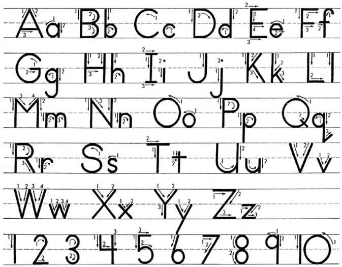 Nd Letters Ofthe Alphabet