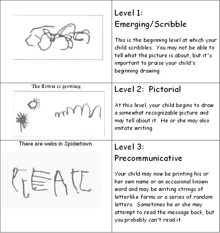 emotional development stages of childhood essay