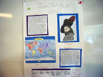 california 4th grade research topics