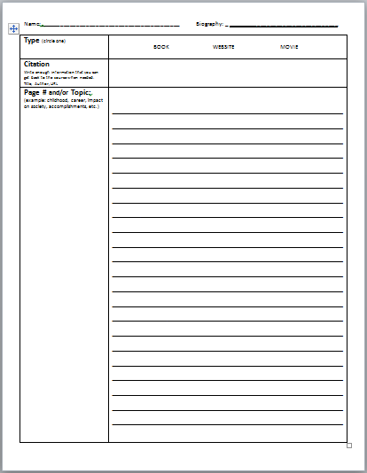 Cornell Notes Template - Biography Research