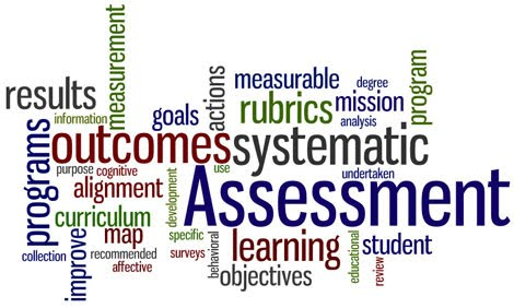 Nice Here You Will Find Useful Resources That Will Support You As You Begin To  Design A Common, Summative Performance Assessment Rubric For Your Lab  Reports.