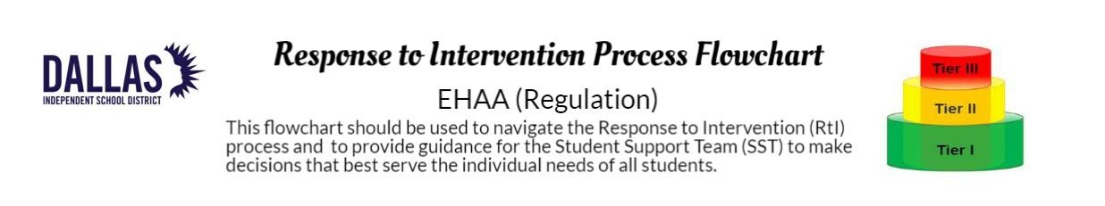 http://pol.tasb.org/Policy/Download/361?filename=EHAA(REGULATION).pdf