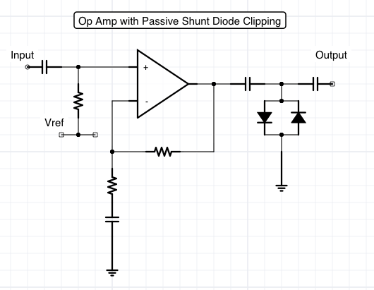 Op Amp Distortion and Overdrive Topologies - www davidmorrin com