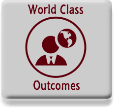 6th Grade World Class Outcomes