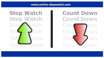 http://www.online-stopwatch.com