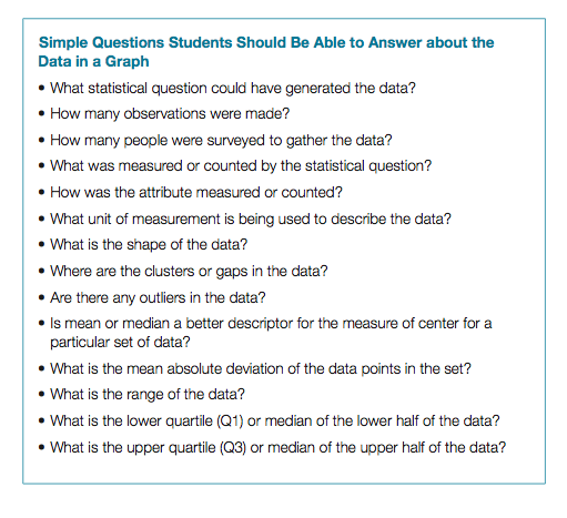statistics exercise 20 questions to be graded Answer questions users support/faq nursing statistics - graded on exercise 23 and 24 plus bonus question - tutorial drtwo question exercise 23 1.