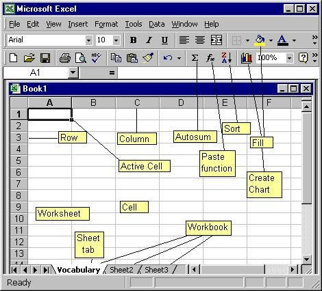 microsoft excel assignments
